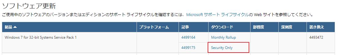 2.ソフトウェア更新欄から[Windows 7 for 32-bit Systems Service Pack 1]-[ Security Only]を選択してください