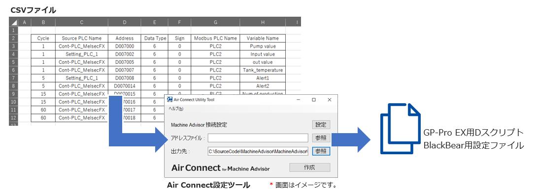 Air Connect設定ツールイメージ