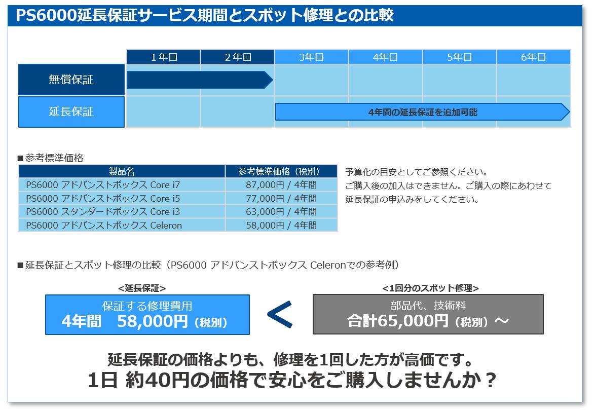 PS6000延長保証サービス期間とスポット修理との比較