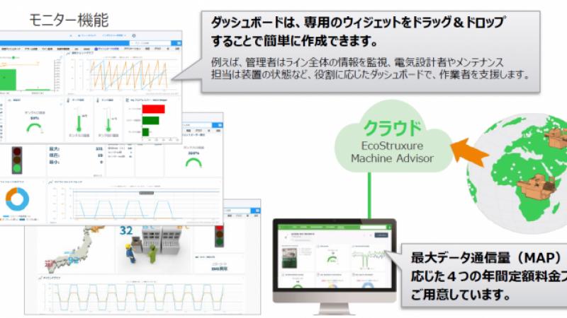 手軽に開始できる工場向け BI ツール|EcoStruxure Machine Advisor 導入事例